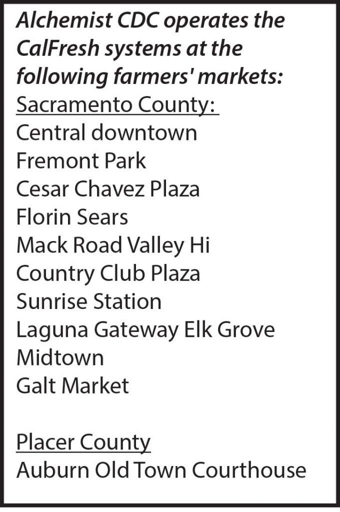 CalFresh market list