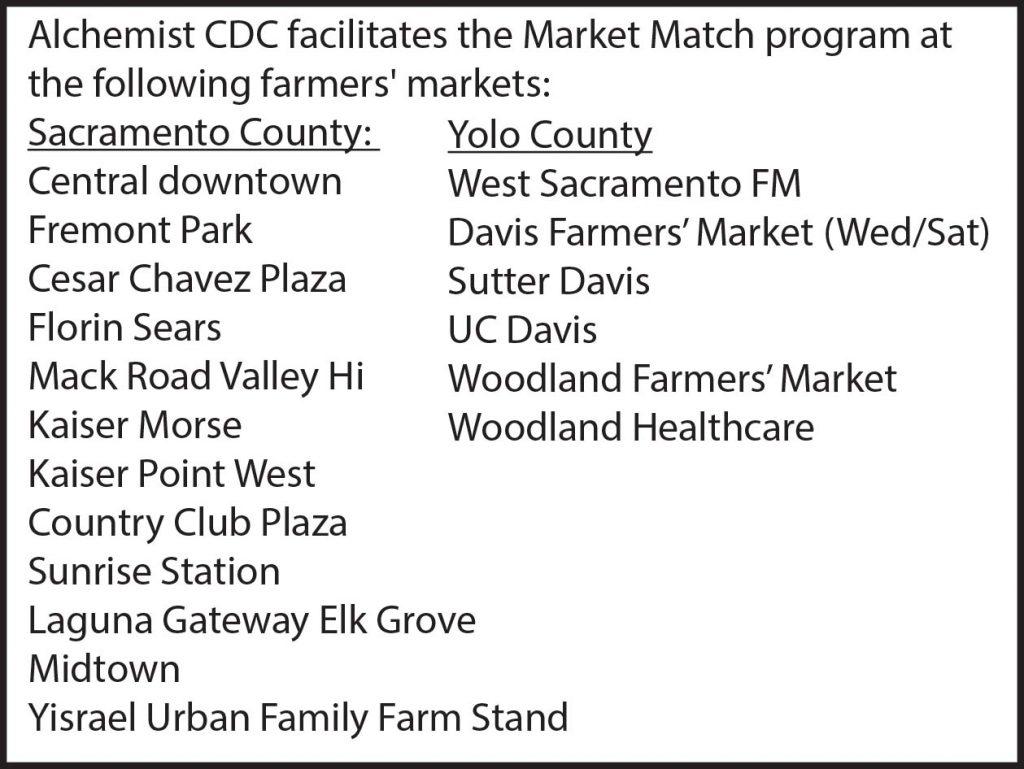 Market Match list